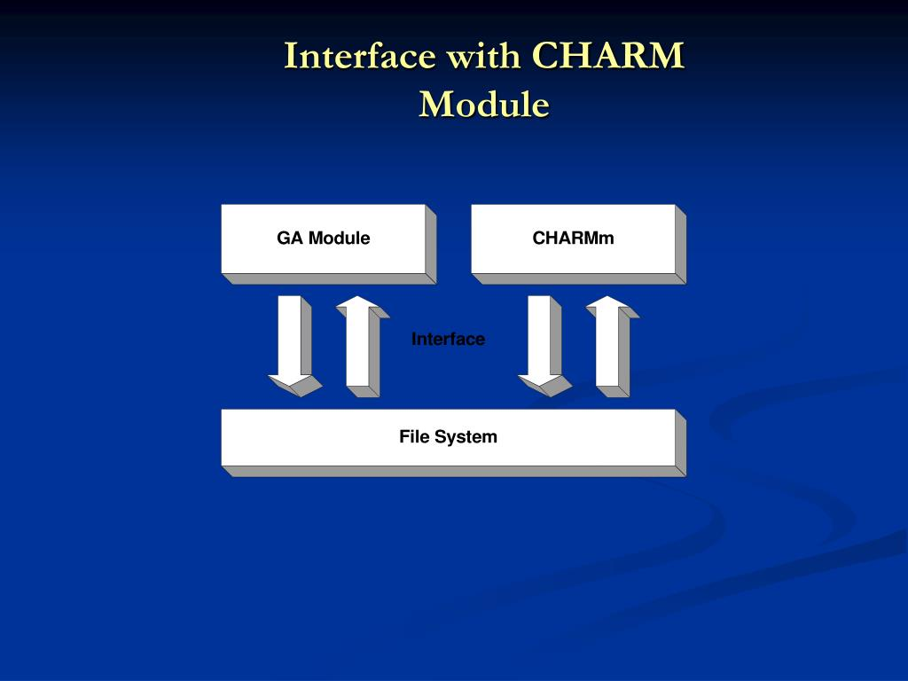 Interface with CHARM Module
