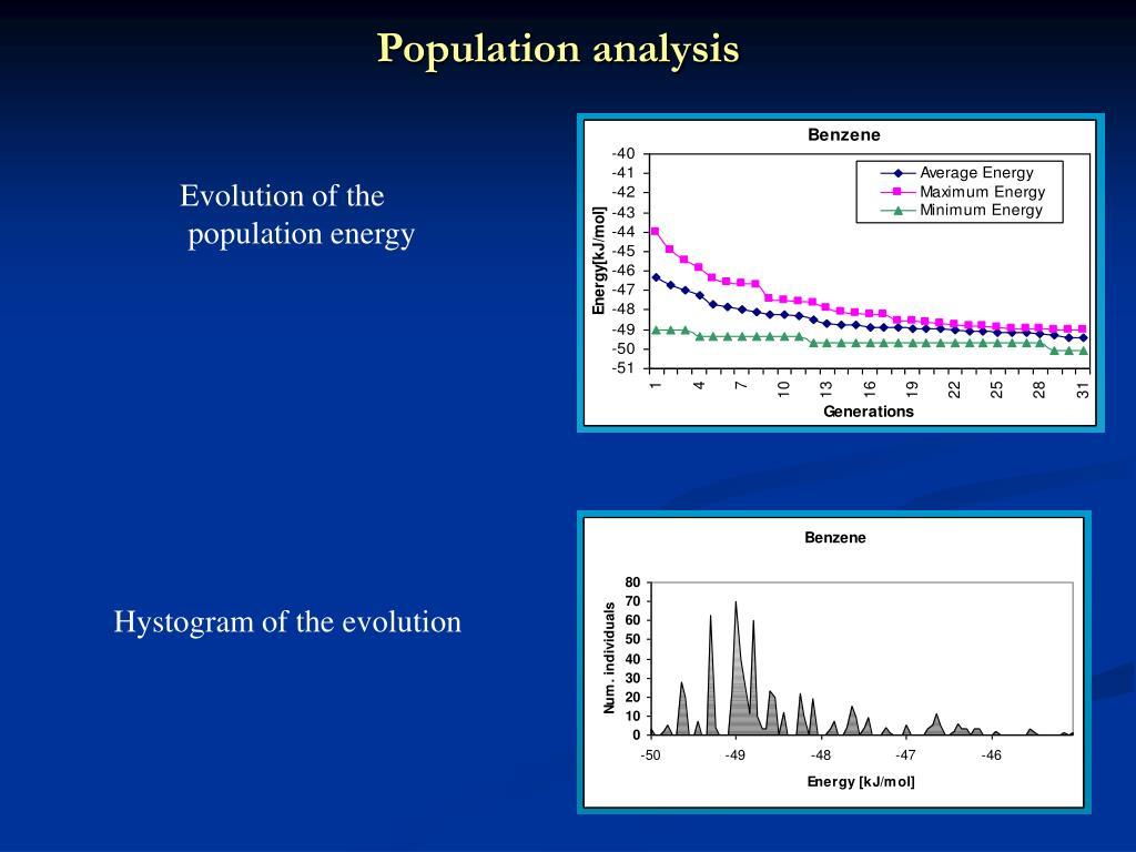 Population analysis
