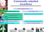 community oriented incentives
