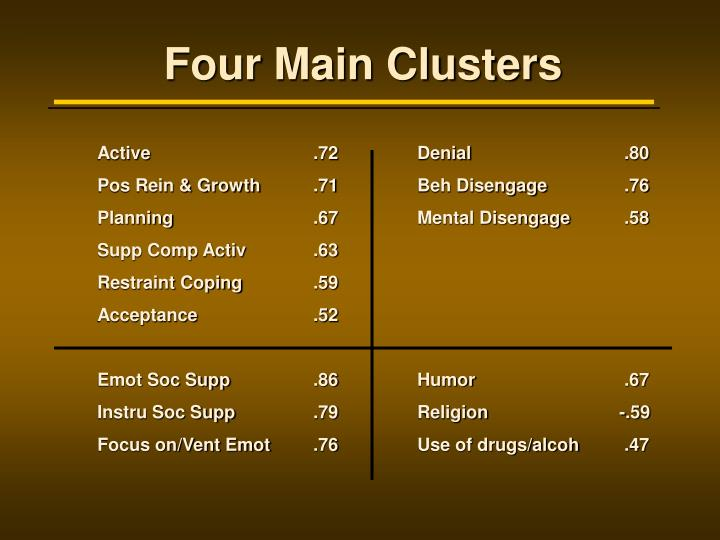 Four Main Clusters