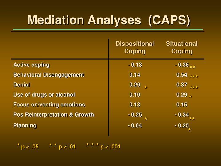 Mediation Analyses  (CAPS)