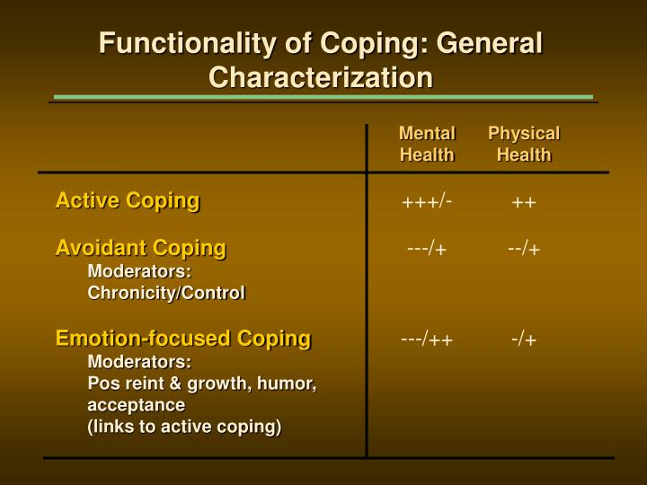 Functionality of Coping: General Characterization