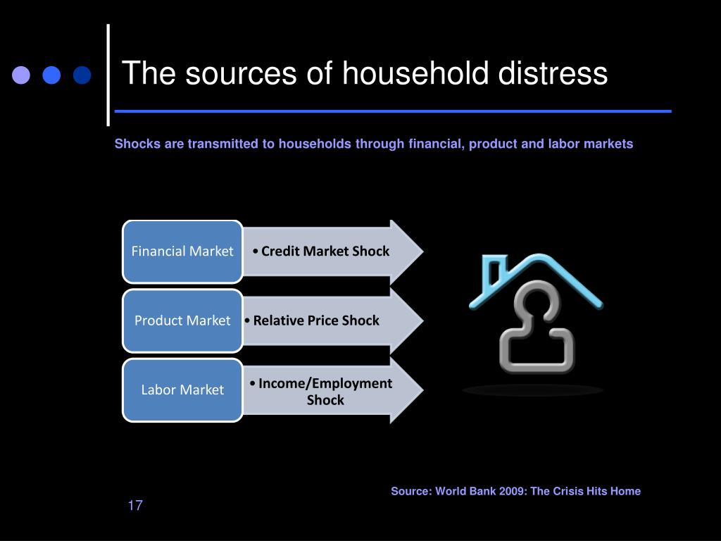 The sources of household distress