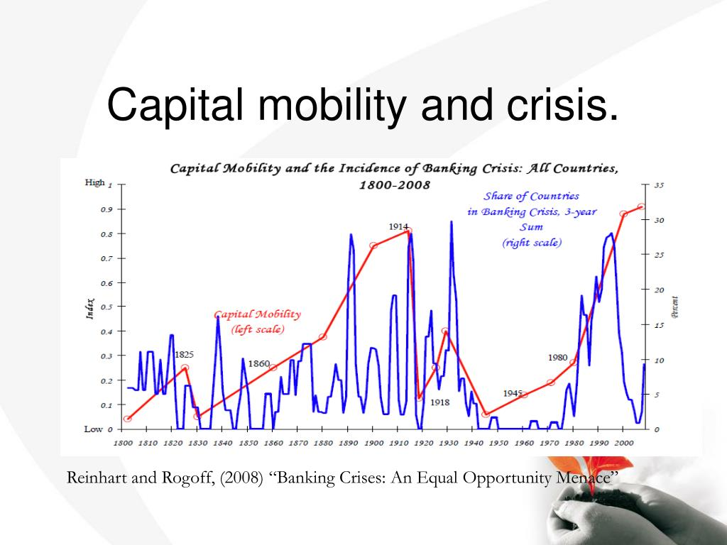 Capital mobility and crisis.