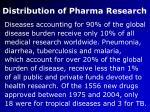 distribution of pharma research