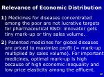 relevance of economic distribution