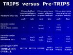trips versus pre trips
