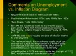 comments on unemployment vs inflation diagram