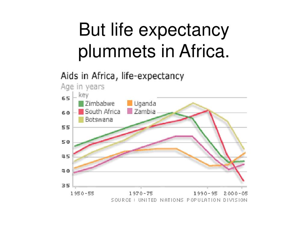 But life expectancy