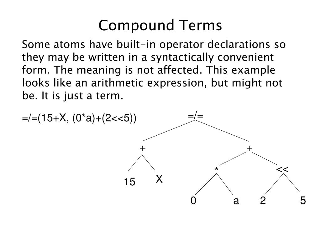 Compound Terms