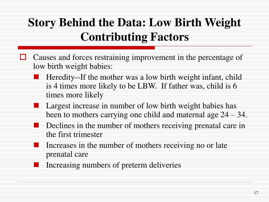 Story Behind the Data: Low Birth Weight