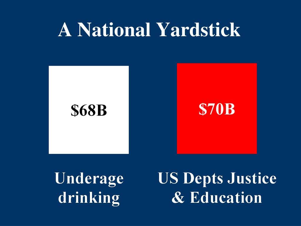 A National Yardstick