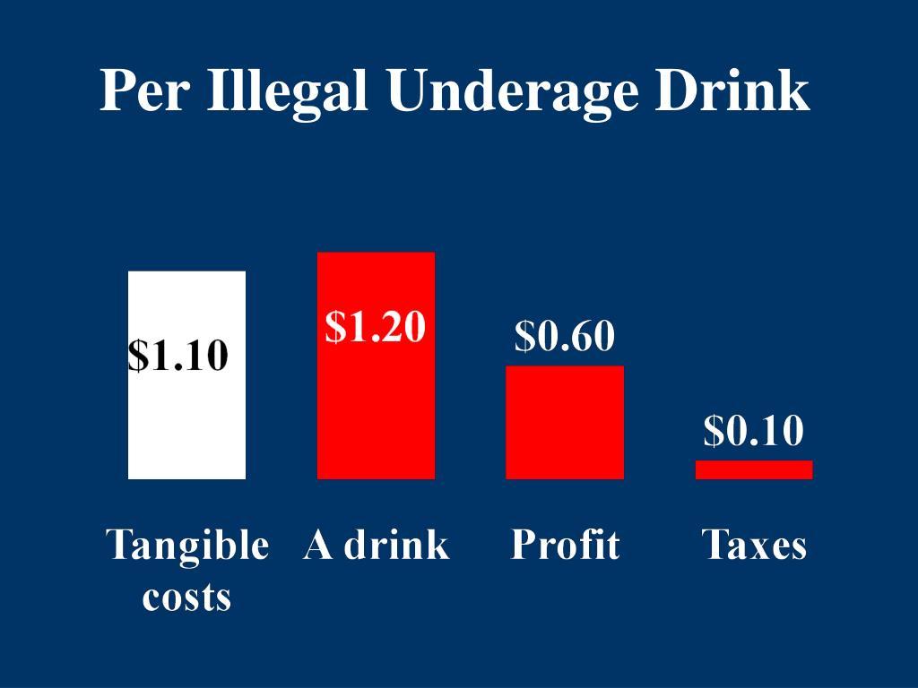 Per Illegal Underage Drink