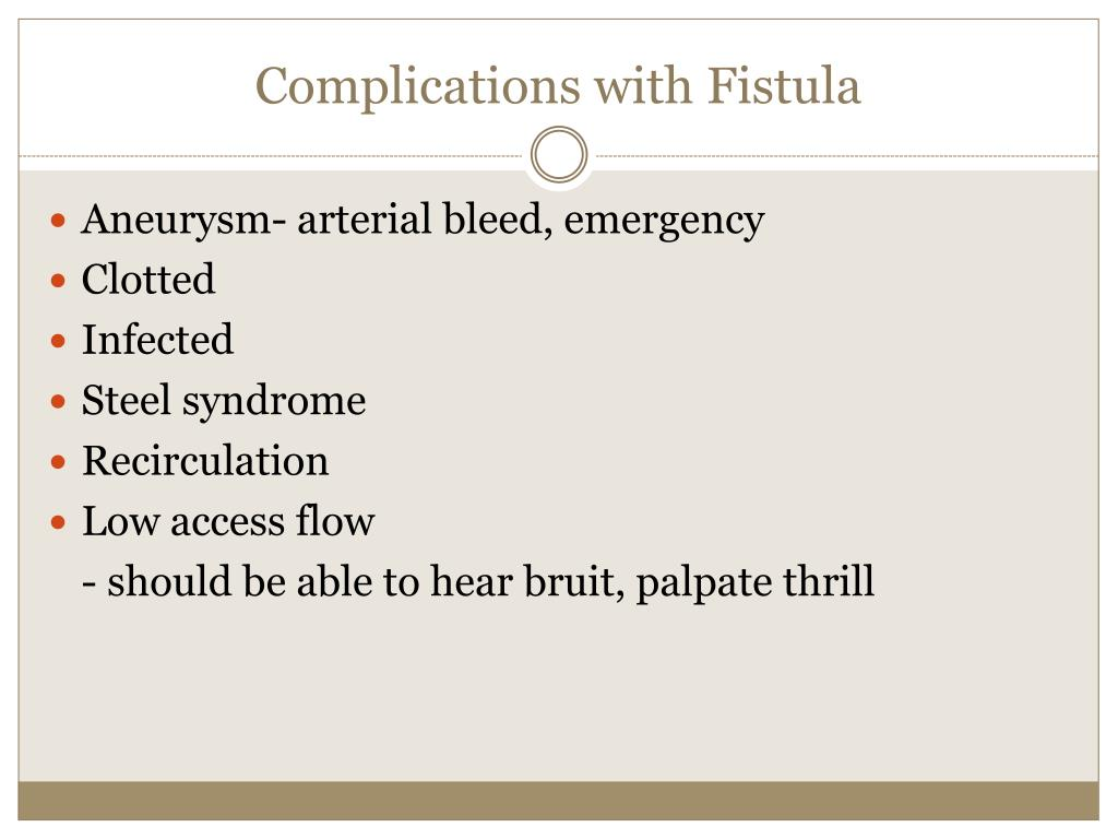 Complications with Fistula