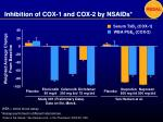 inhibition of cox 1 and cox 2 by nsaids