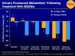 urinary prostanoid metabolites following treatment with nsaids
