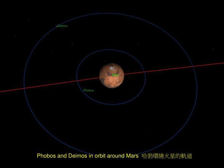 Phobos and Deimos in orbit around Mars