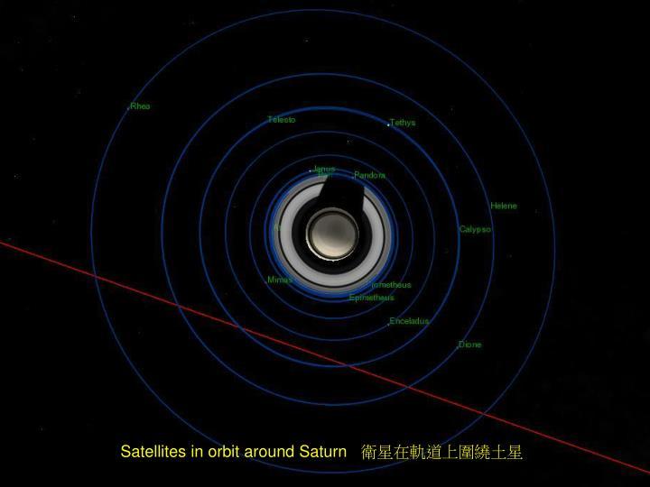 Satellites in orbit around Saturn