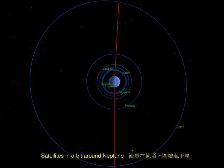 Satellites in orbit around Neptune