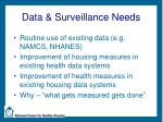 data surveillance needs