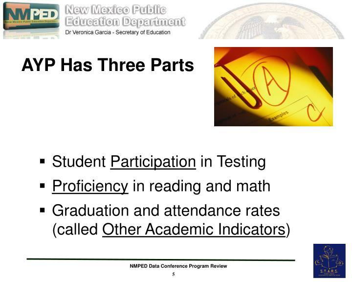 AYP Has Three Parts