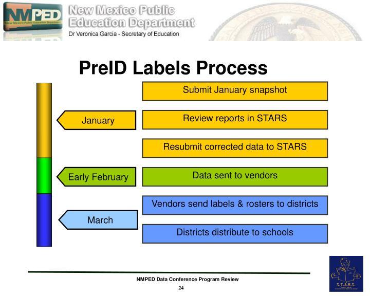 PreID Labels Process