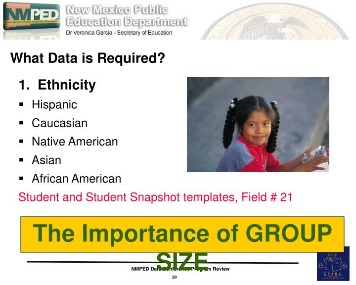 What Data is Required?