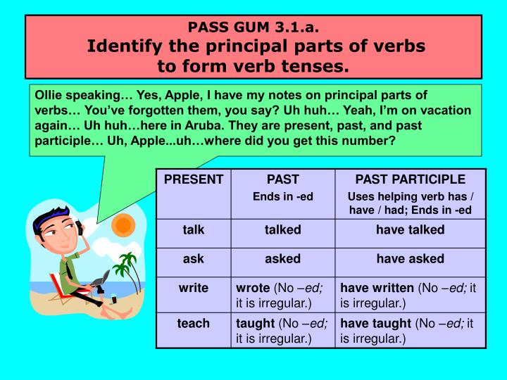 Pass gum 3 1 a identify the principal parts of verbs to form verb tenses