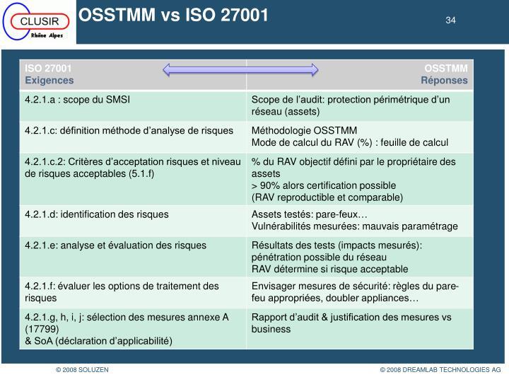 OSSTMM vs ISO 27001