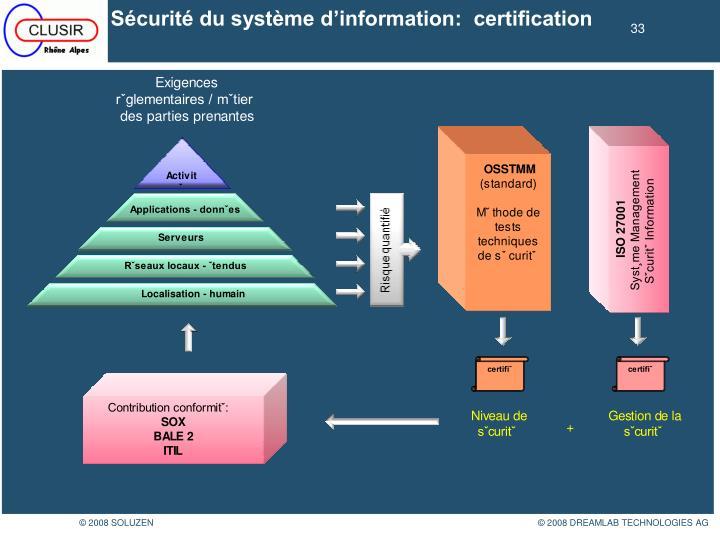 Sécurité du système d'information:  certification