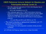 cber reference immune globulin for measles and poliomyelitis antibody levels ii