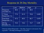 response 28 day mortality
