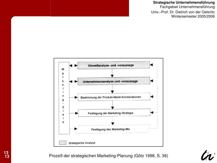 Prozeß der strategischen Marketing-Planung (Götz 1998, S. 36)