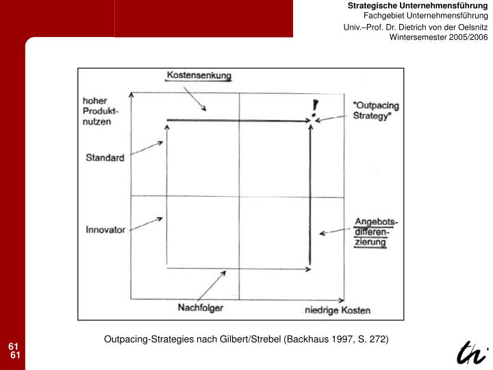 Outpacing-Strategies nach Gilbert/Strebel (Backhaus 1997, S. 272)