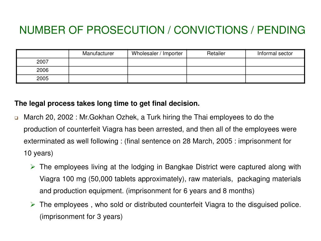 NUMBER OF PROSECUTION / CONVICTIONS / PENDING