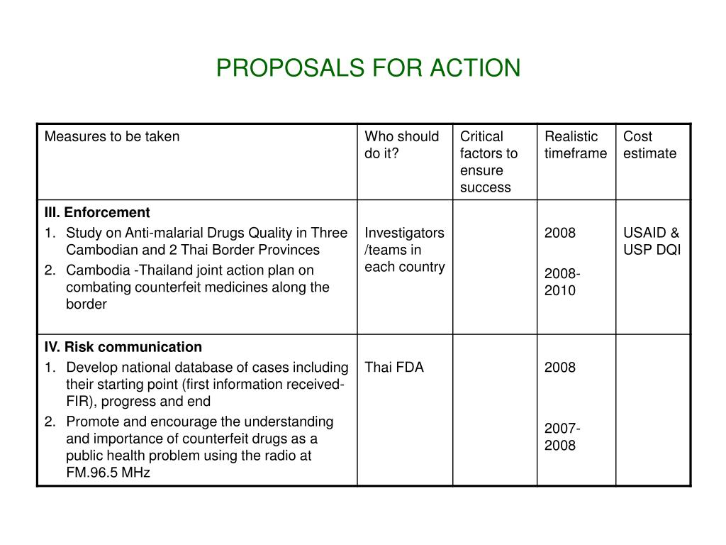 PROPOSALS FOR ACTION