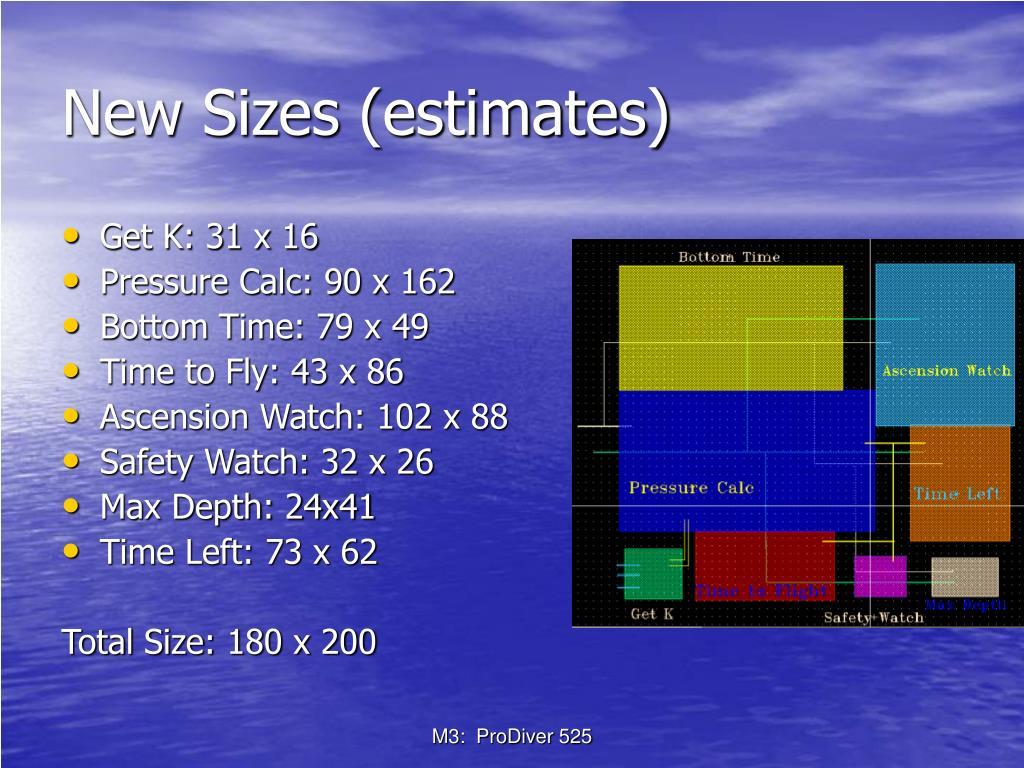 New Sizes (estimates)