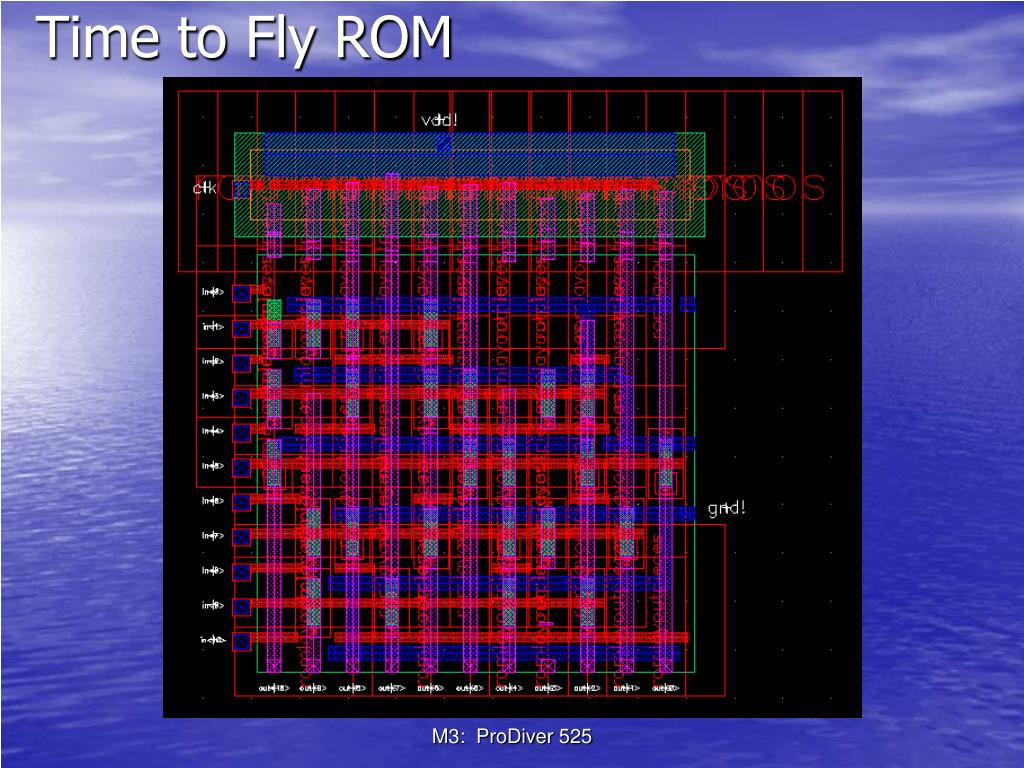 Time to Fly ROM