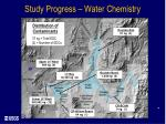 study progress water chemistry