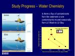 study progress water chemistry16