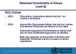 detected counterfeits in kenya cont d