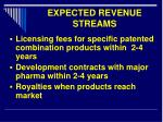 expected revenue streams