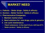market need