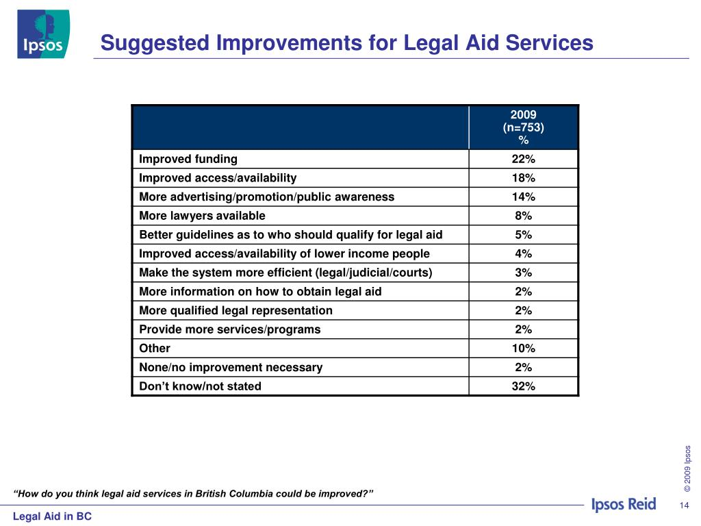 Suggested Improvements for Legal Aid Services