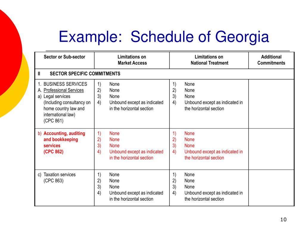 Example:  Schedule of Georgia