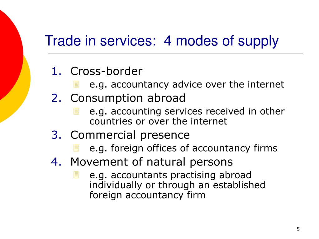 Trade in services:  4 modes of supply