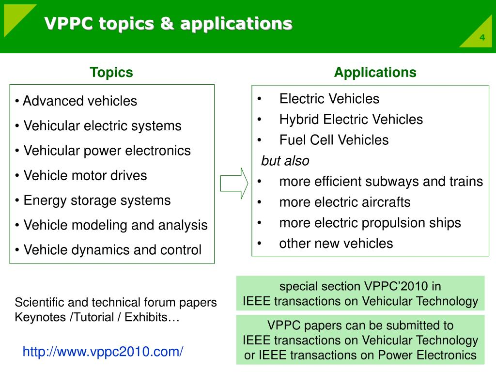 VPPC topics & applications