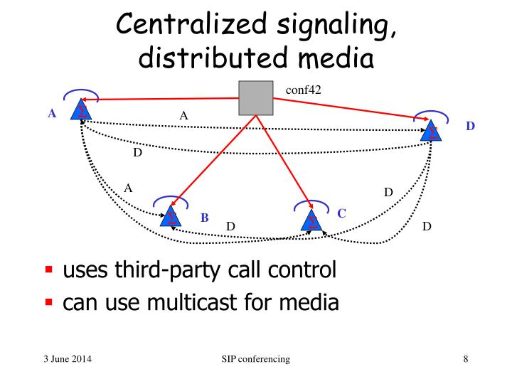 Centralized signaling, distributed media