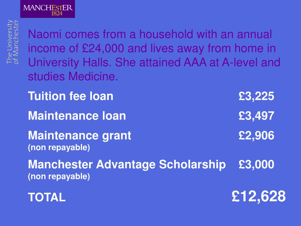 Naomi comes from a household with an annual income of £24,000 and lives away from home in University Halls. She attained AAA at A-level and studies Medicine.