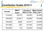 contribution scales 2010 11